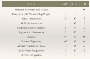 software-features-slide