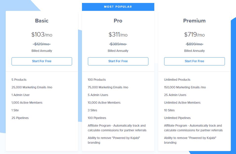 Kajabi Pricing Page