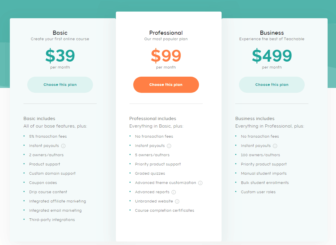 Teachable is one of the most competitive priced SaaS LMS