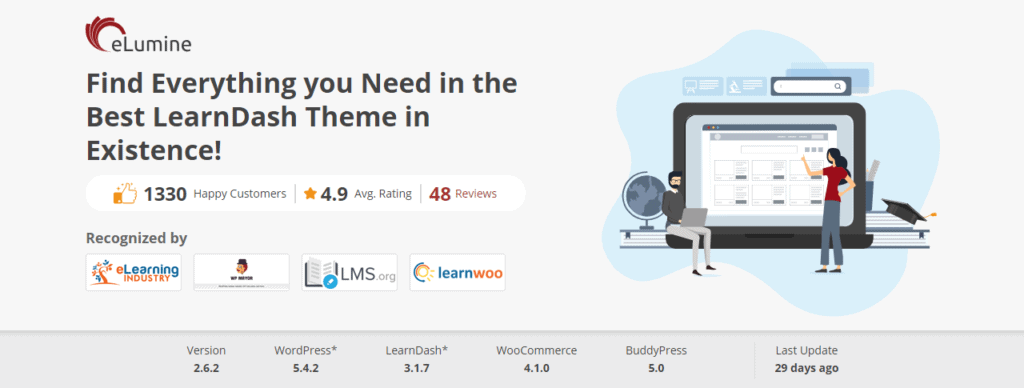 eLumine brings visually rich features to your WordPress eLearning website