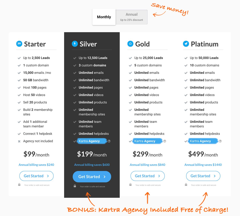 Kartra vs Kajabi: Pricing
